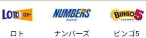 2月14日(金) LOTO7 予想